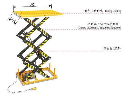 三剪叉电动升降平台|超市专用-东营千骏机械设备有限公司