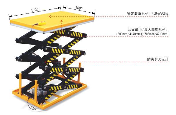 四剪式电动升降平台|超市专用-东营千骏机械设备有限公司